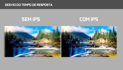 O que são e como funcionam as telas IPS