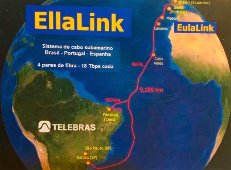 EllaLink - apresentação do cabo submarino que ligará Brasil e Espanha