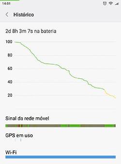 Gráfico de Bateria