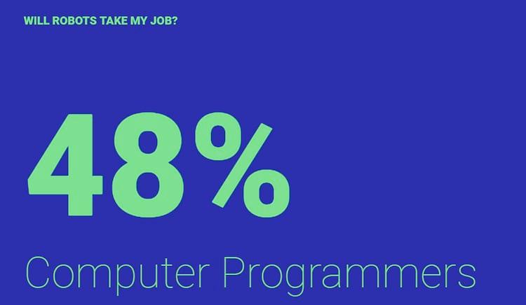 Coitados dos programadores