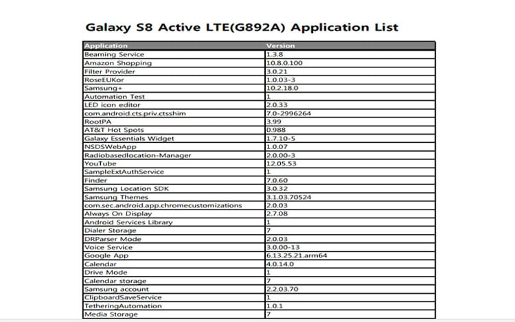 Parte da lista dos Apps do Active Galaxy S8