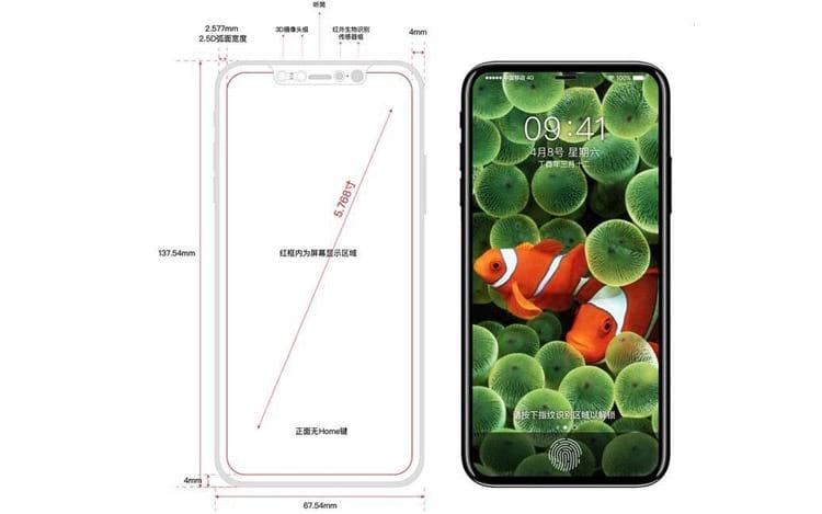 iPhone8 - conceito da tela