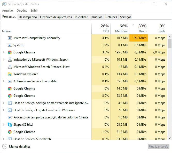 Consumo de disco e memória na inicialização do Windows