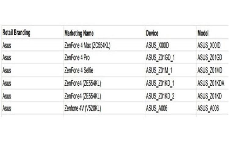 ZenFone 4 deve chegar em seis versões