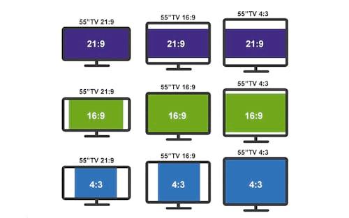 O que é o formato 18:9 e qual a sua diferença para 16:9?