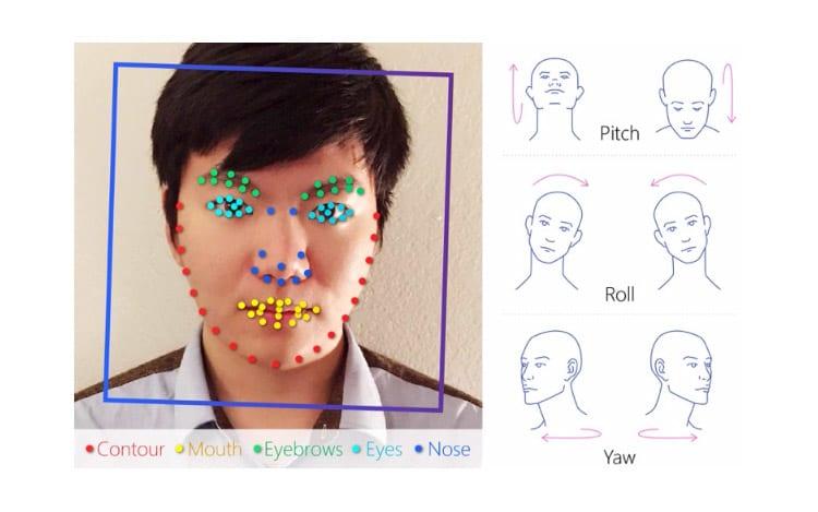 Gay ou não? É o que o algoritmo de Stanford quer descobrir a partir de suas fotos
