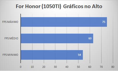 For Honor. Resolução 1920x1080. Gráficos no alto.