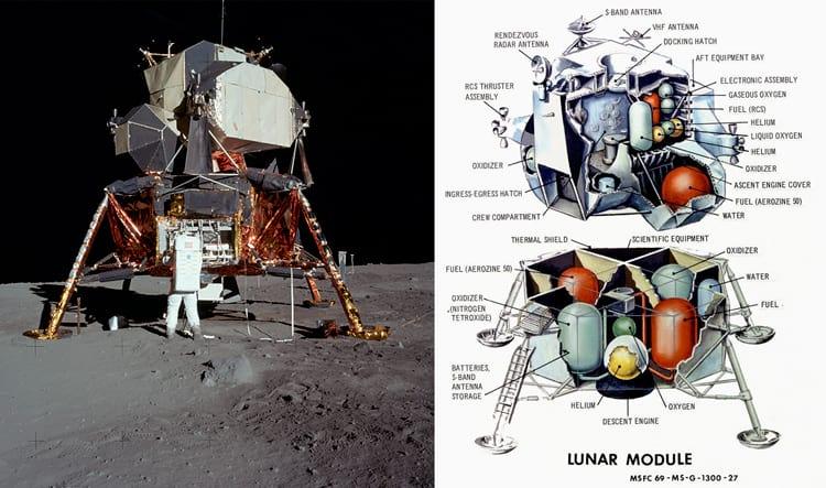 O módulo à esquerda, e seu diagrama com os tanques de combustível sendo exibidos à direita