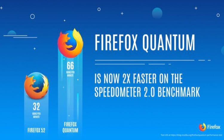 Está a chegar o Firefox Quantum 57