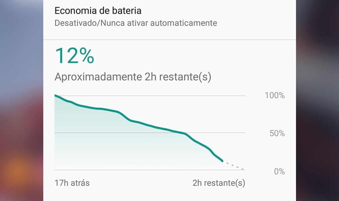Se você usa o telefone com frequência, a bateria dura um dia