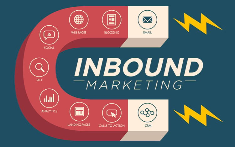 O que é inbound marketing