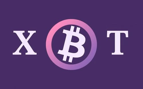 Bitcoin faz sua (re)estreia em Wall Street