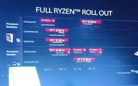 AMD confirma segunda geração do Ryzen para o início de 2018