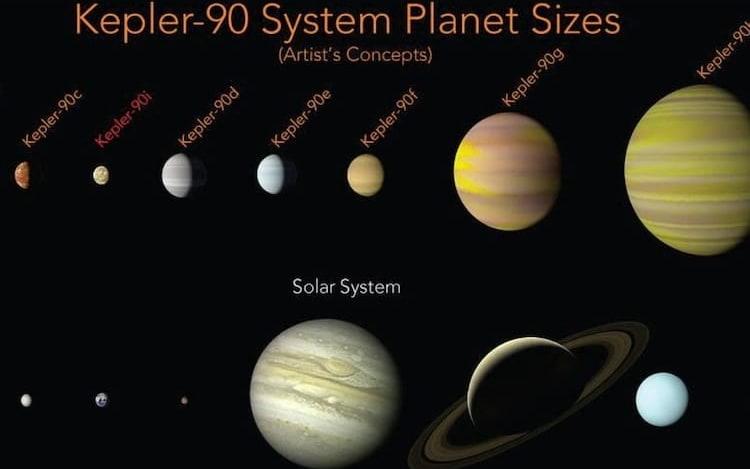 Google contribuiu para descoberta de oitavo planeta em sistema distante.