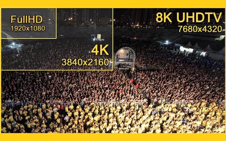 Diferenças entre Full HD, 4K e 8K.