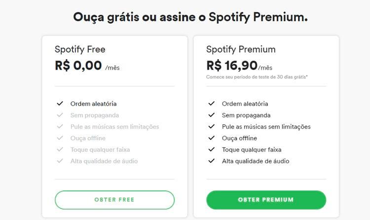 Golpe no WhatsApp promete Spotify grátis e sem anúncios