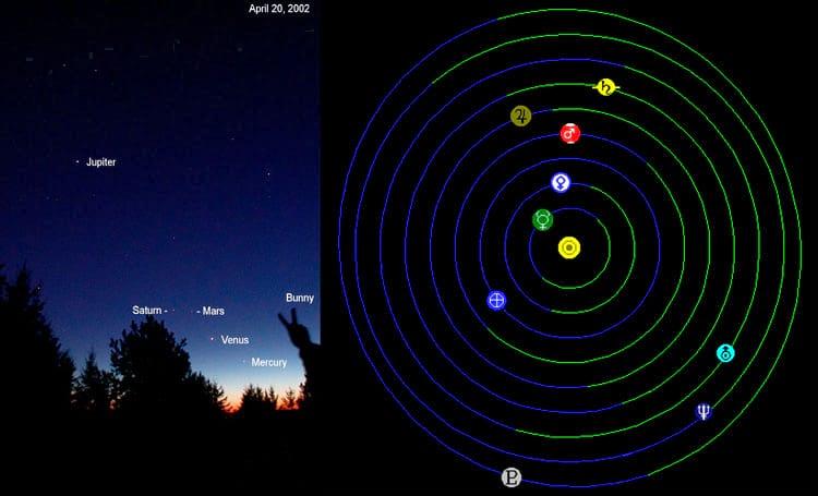 Alinhamento de 5 planetas de 2002