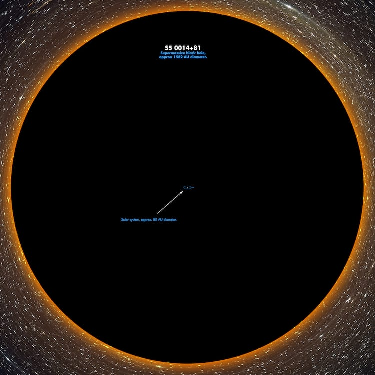 Comparação do buraco negro com o nosso sistema solar TODINHO. Clique aqui para ver a imagem em resolução total