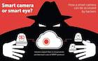 Câmera inteligente Hanwha Techwin conta com diversas vulnerabilidades que comprometem a segurança