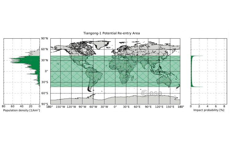 Estação espacial chinesa caiu em pleno Oceano Pacífico