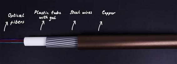 As partes que compõem um cabo submarino. (Imagem: divulgação Google)