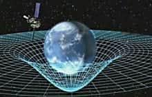 O que é a Teoria da Relatividade?