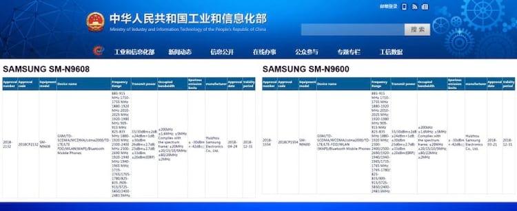 Certificação na China