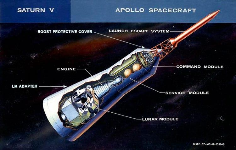Estrutura de como aApollo foi embarcada no foguete Saturno V, mostrando o módulo de comando, o módulo de serviço e o módulo lunar