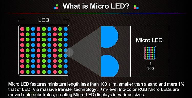 O que é microled?