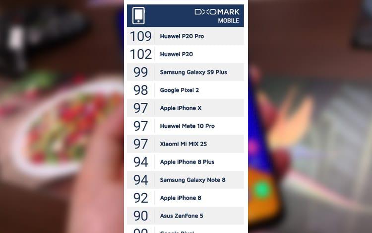 Zenfone 5 no DxOMark - 11º posição