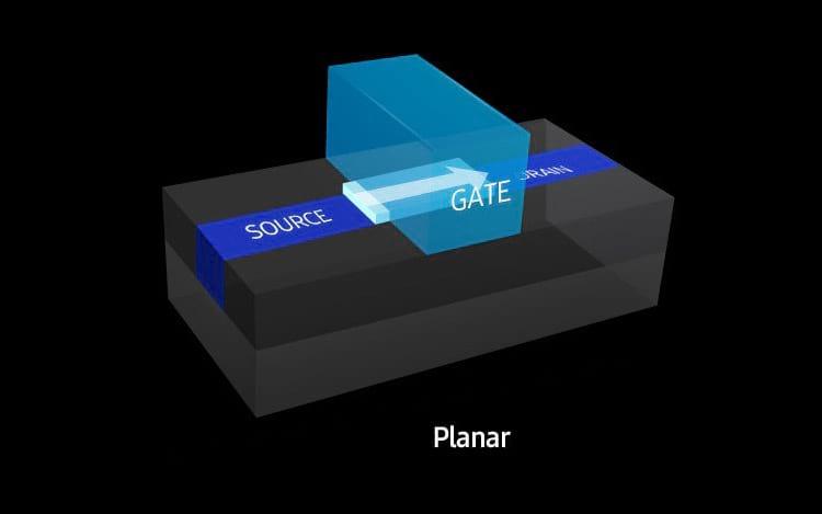 Transistor Finfet Planar