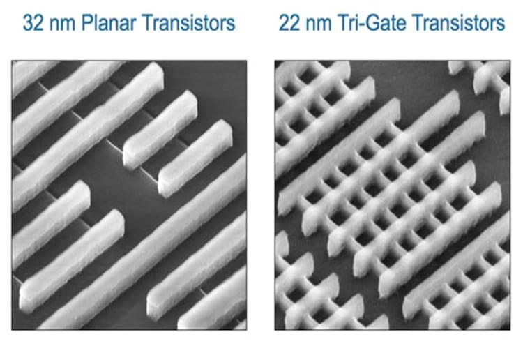 32 nanometers - planar vs 22 nanometers - 3D.  Photo: Intel