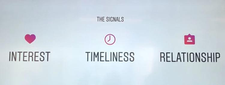 Os sinais: interesse, atualidades e relacionamento.