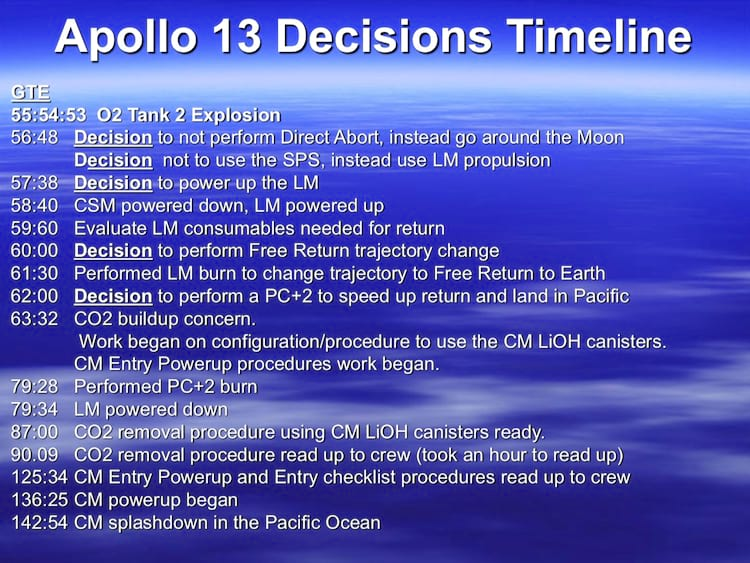 """Cronograma de decisões críticas de vida na Apollo 13. """"GTE"""" significa """"Ground Time Elapsed"""" [ou tempor decorrido em terra] e é mostrado em HH: MM: SS contando para cima a partir do momento do lançamento em 11 de abril de 1970, às 19:13:00 UTC"""