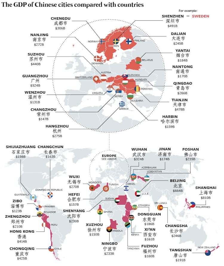 Cidades chinesas possuem economia tão forte quanto países