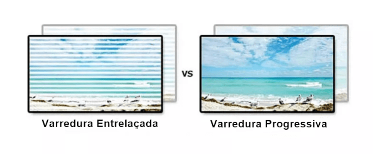 Varredura Entrelaçada vs Varredura Progressiva. Imagens fornecidas pela Samsung.