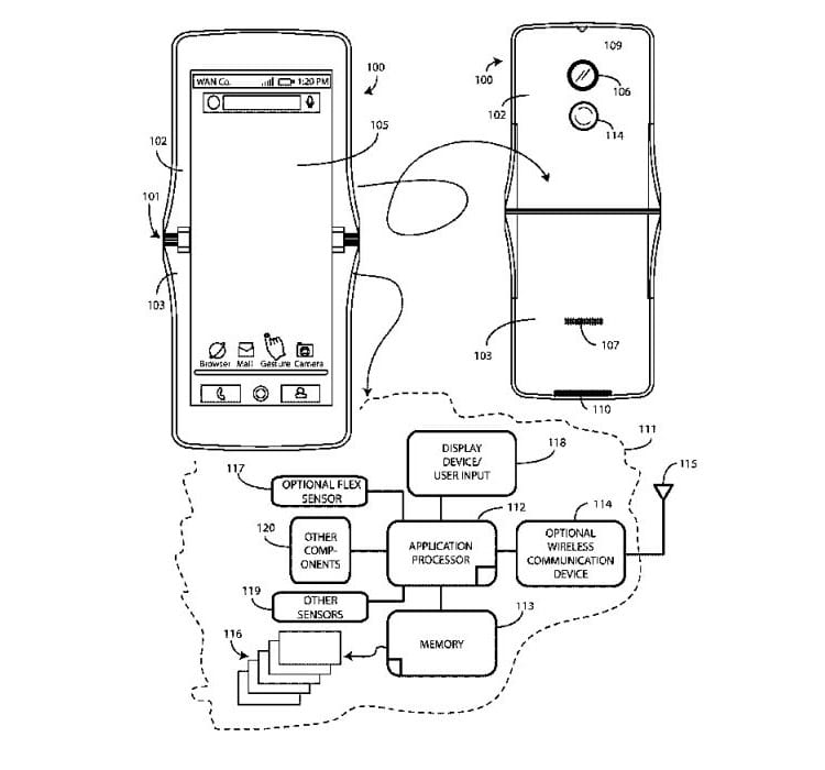 Patente da Motorola Mobility