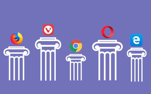 Por que alguns navegadores são mais rápidos que outros?