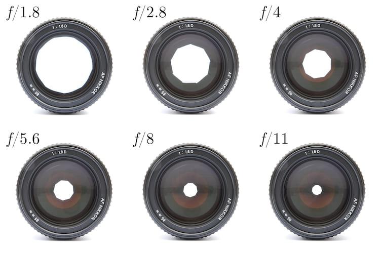 Abertura da lente (f)