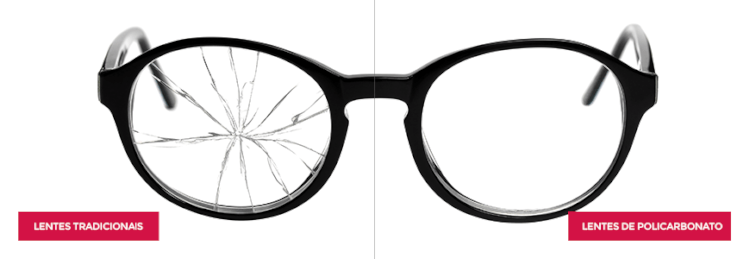 f720bd647 Como escolher tipo certo de lente para óculos de grau