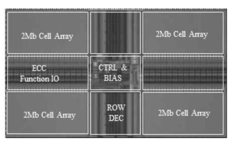 MRAM de 28nm da Samsung