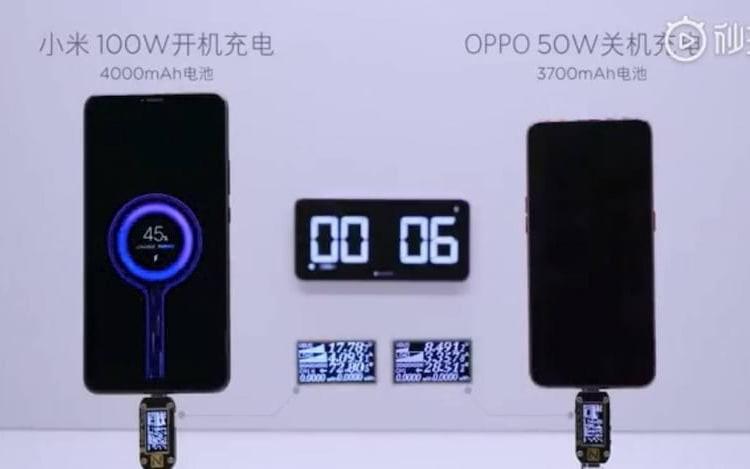 Xiaomi apresenta carregador de bateria que preenche 4.000 mAh em 17 minutos