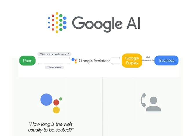 Google revela IA Duplex para aparelhos Android e iOS.