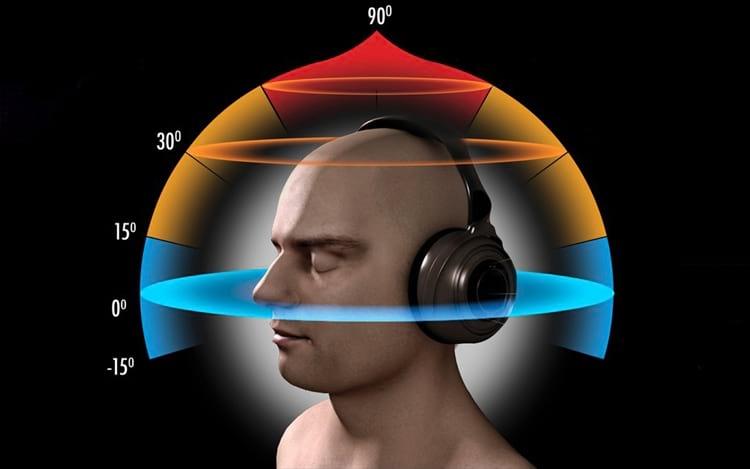 O que é o audio 8D?