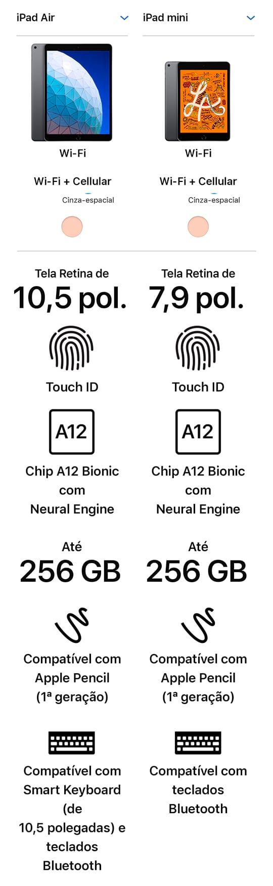 Apple iPad Air e Mini - Resumo de Especificações