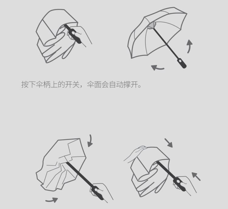 Instruções para abrir e fechar o guarda-chuva