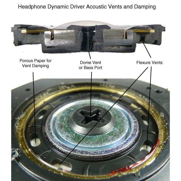 Orificios para circulação de ar gerada pela movimentação do diafragma