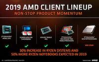 Ryzen Threadripper de 3 geração: AMD remove linha de CPUs da lista de lançamentos sem dar explicações