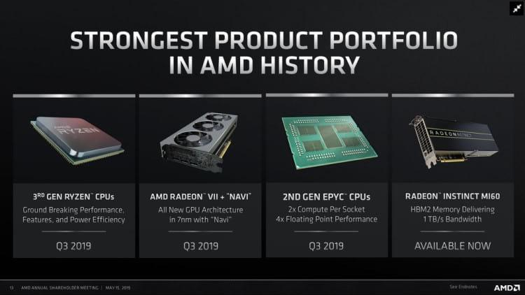 Novidades planejadas pela AMD para este ano