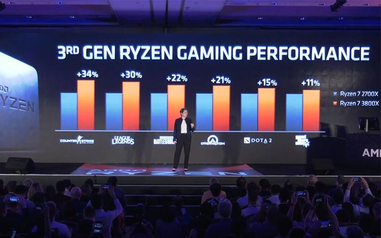 Performance do 3800X em games